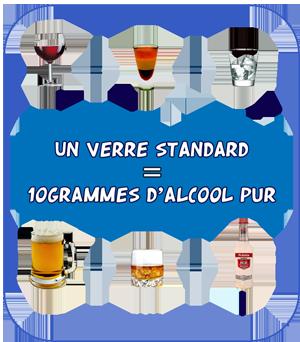 Comment diluer l'alcool?