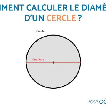 Comment mesure 4 cl ?