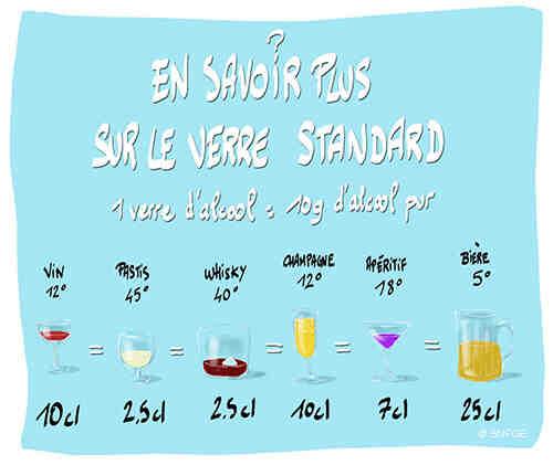 Combien de verres pour 100 personnes?