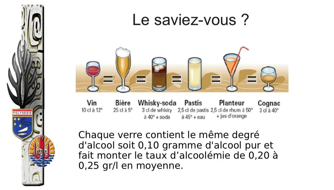 Quel alcool pour une femme?