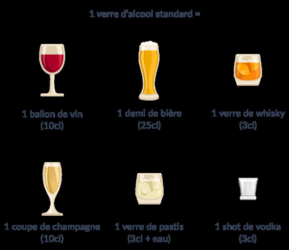 Quelle quantité d'alcool pour 50 personnes ?