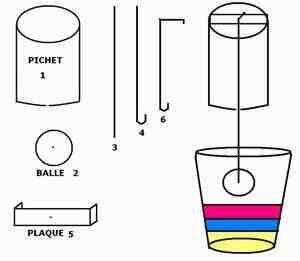 Comment décorer un verre à cocktail?