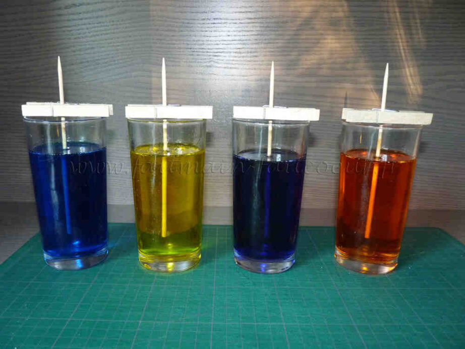 Comment mettre du sucre sur un verre ?